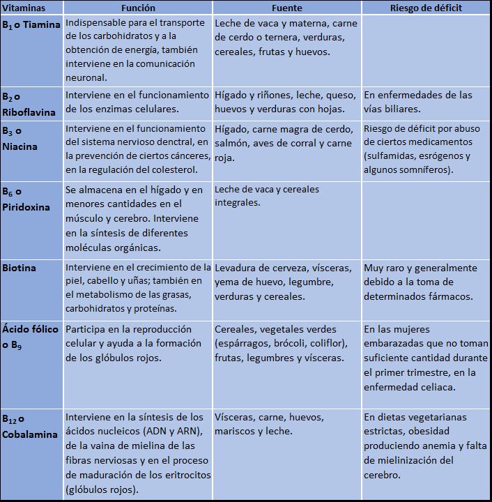 que medicamento se puede tomar para el acido urico remedios caseros para la gota varice alimentos para la gota pdf